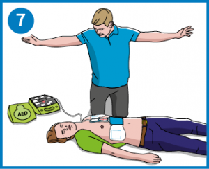 7 - Defibrillaattori analysoi