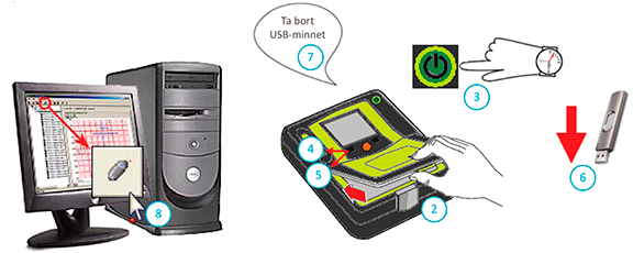 Utlästning av data ZOLL AED Pro